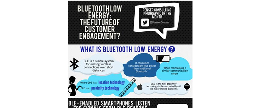 bluetooth-low-energy:-the-future-of-customer-engagement