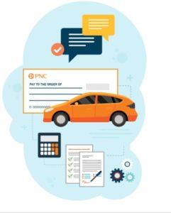 digital auto shopping
