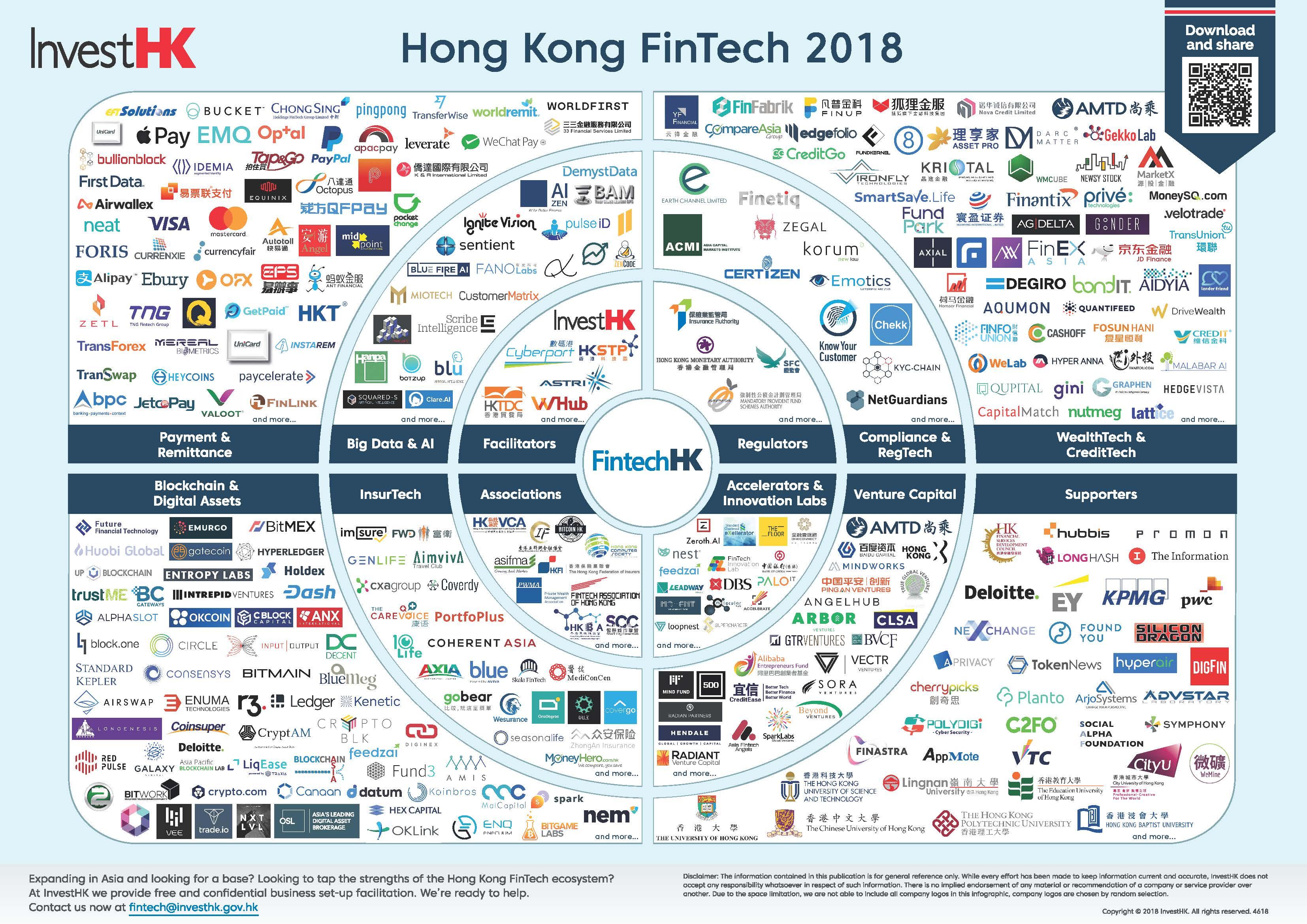 Fintech in Hong Kong Penser Consulting