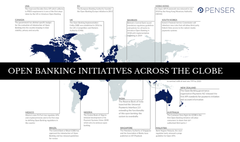 open-banking-across-the-globe