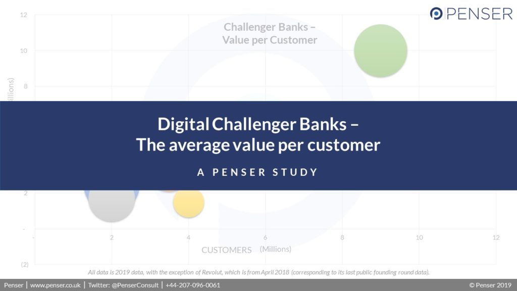 How valuable is the customer to a digital bank?