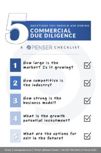 Download your free copy of the Penser Commercial Due Diligence checklist here!