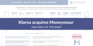 m&a-deal-of-the-week:-klarna-acquires-moneymour