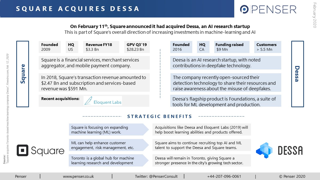 Penser takes a look at Square's recent acquisition of Dessa