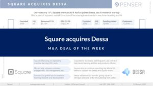 m&a-deal-of-the-week:-square-acquires-dessa