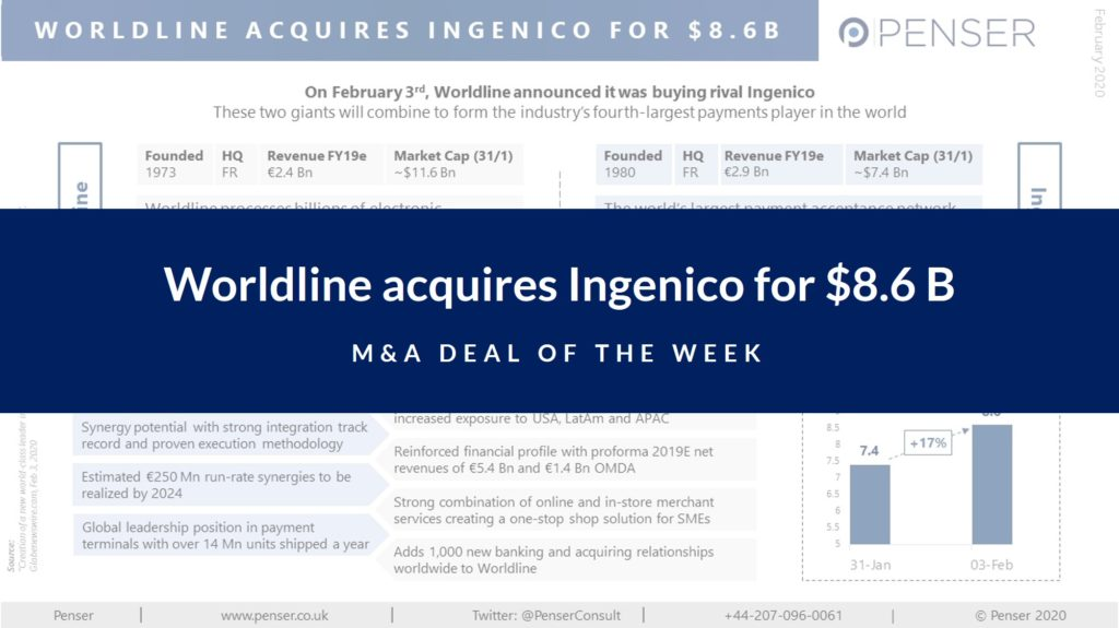 m&a-deal-of-the-week:-worldline-acquires-ingenico