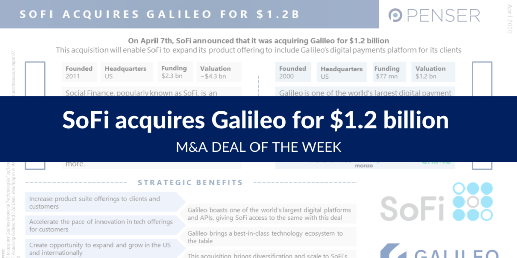 m&a-deal-of-the-week:-sofi-acquires-galileo